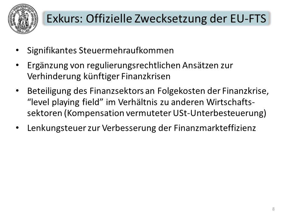 Exkurs: Offizielle Zwecksetzung der EU-FTS Signifikantes Steuermehraufkommen Ergänzung von regulierungsrechtlichen Ansätzen zur Verhinderung künftiger