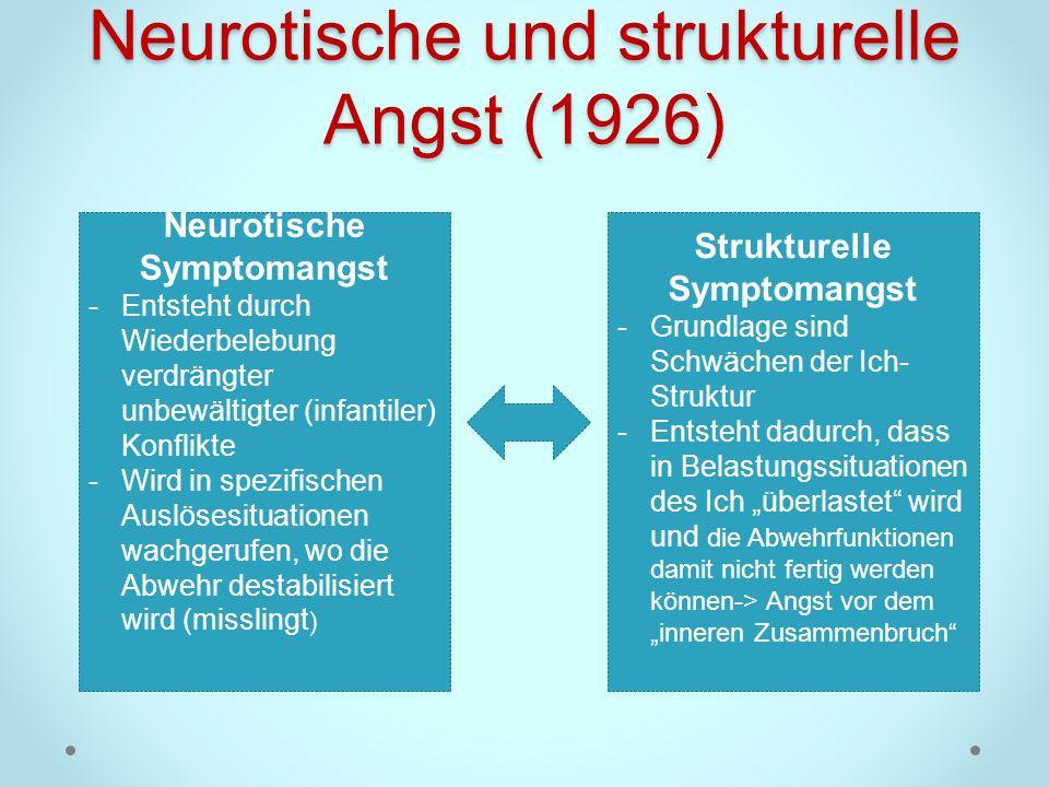 Neurotische und strukturelle Angst (1926) Neurotische Symptomangst -Entsteht durch Wiederbelebung verdrängter unbewältigter (infantiler) Konflikte -Wi