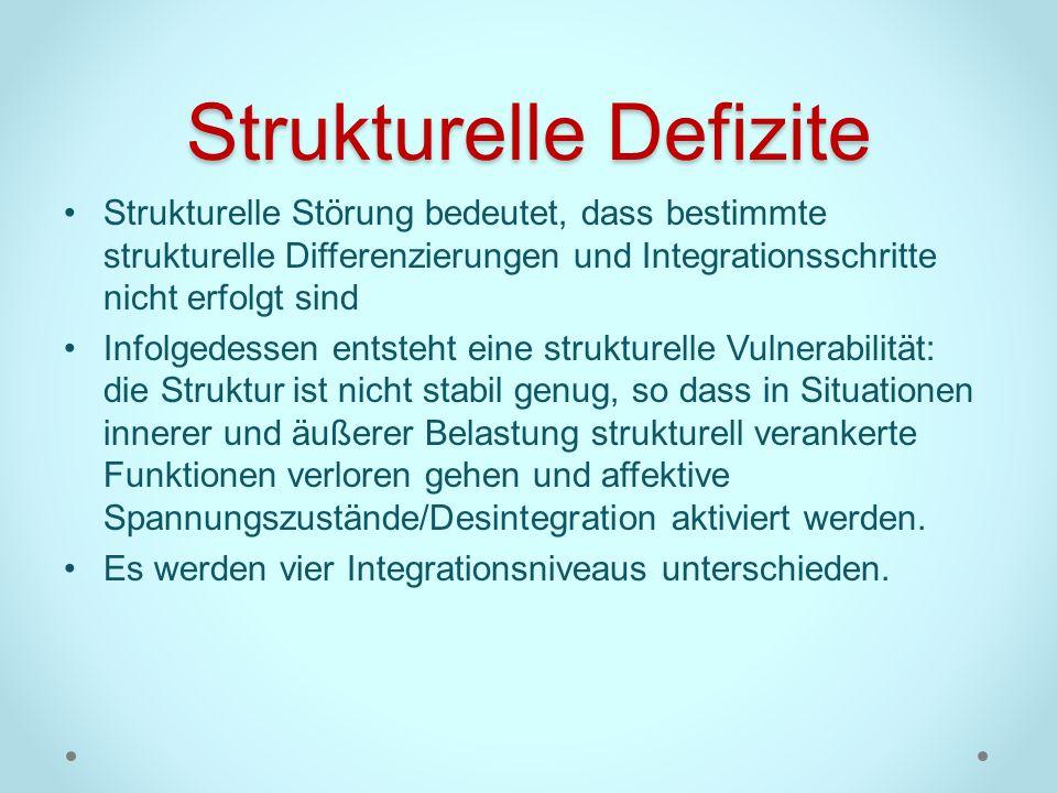 Strukturelle Defizite Strukturelle Störung bedeutet, dass bestimmte strukturelle Differenzierungen und Integrationsschritte nicht erfolgt sind Infolge