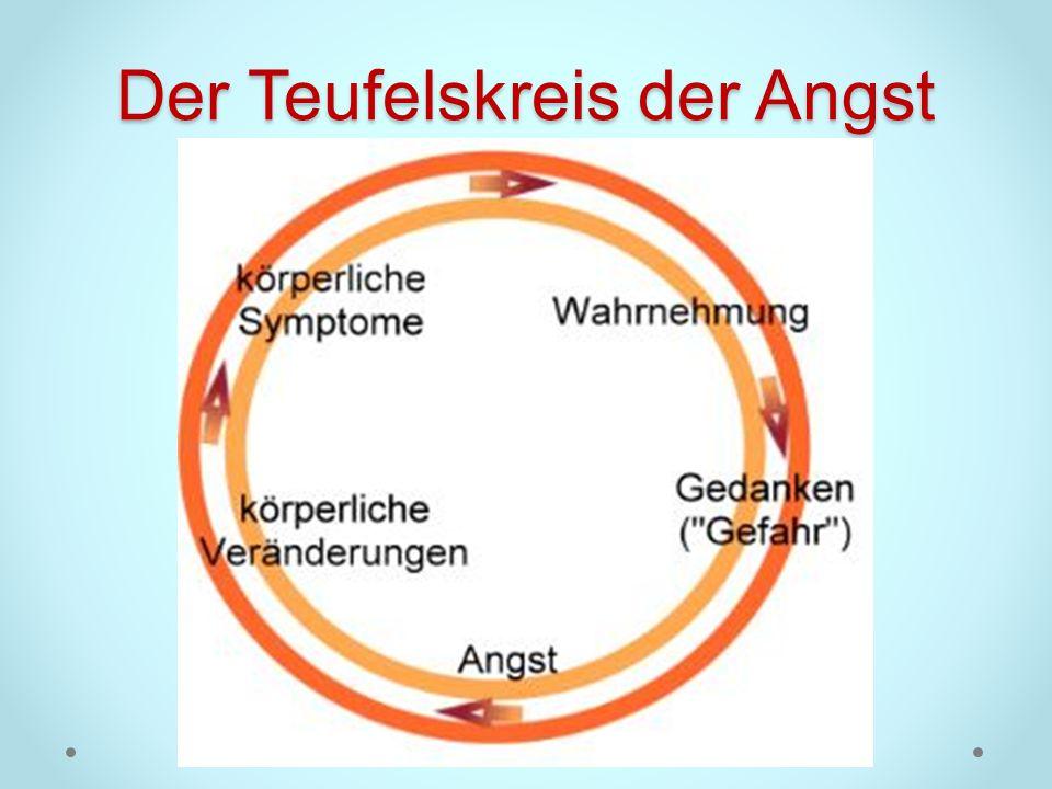 Der Teufelskreis der Angst
