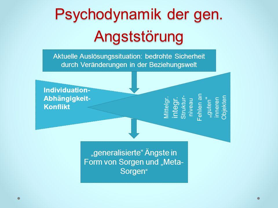 Psychodynamik der gen. Angststörung Individuation- Abhängigkeit- Konflikt Aktuelle Auslösungssituation: bedrohte Sicherheit durch Veränderungen in der