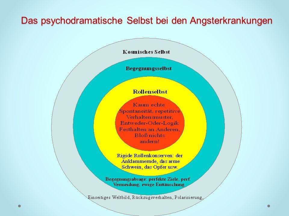 Das psychodramatische Selbst bei den Angsterkrankungen