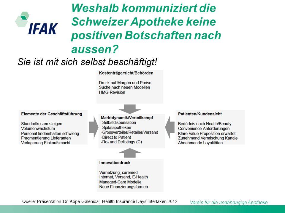 Verein für die unabhängige Apotheke Weshalb kommuniziert die Schweizer Apotheke keine positiven Botschaften nach aussen? Sie ist mit sich selbst besch
