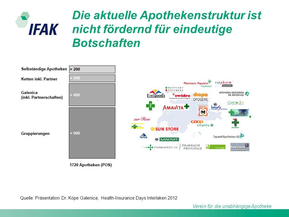 Verein für die unabhängige Apotheke Die aktuelle Apothekenstruktur ist nicht fördernd für eindeutige Botschaften Quelle: Präsentation Dr. Köpe Galenic