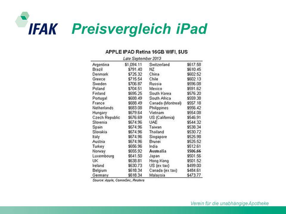 Verein für die unabhängige Apotheke Preisvergleich iPad