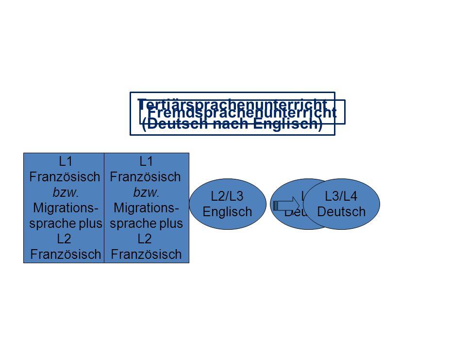 Simultanes Sprachenlernen: classes bilangues L1 Französisch und/oder Migrations- sprache L3/L4 … L1 Französisch bzw.
