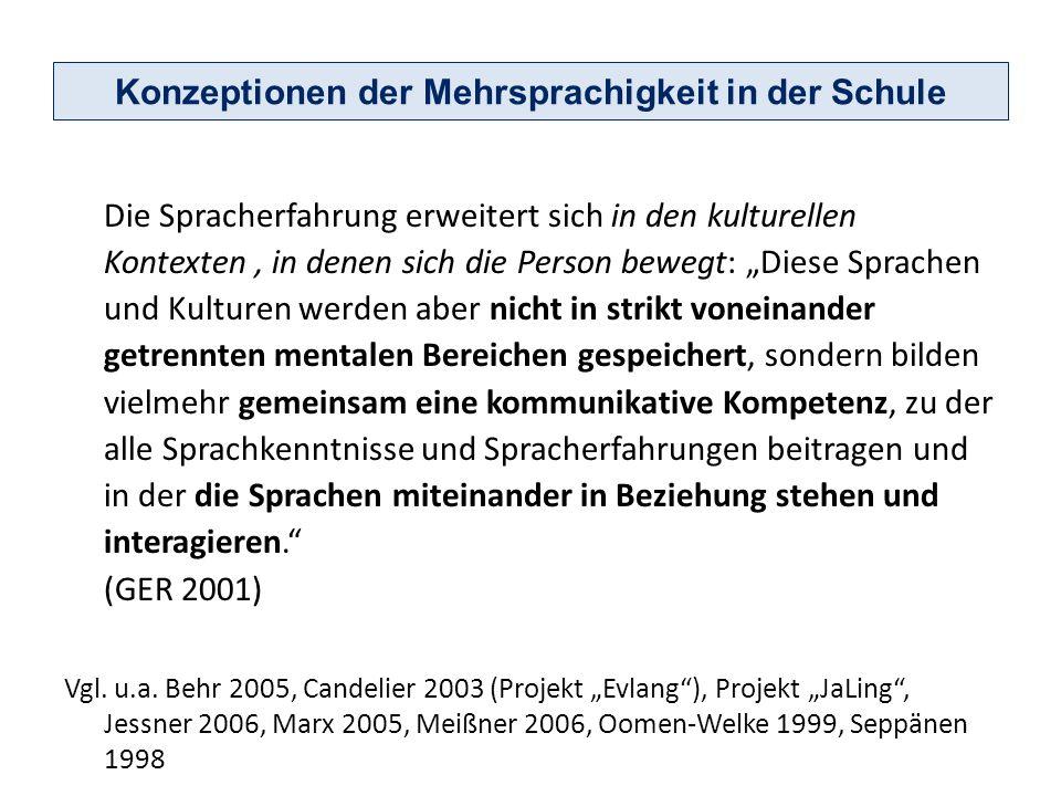 Sprachen- übergreifendes Arbeiten Konzeptionen der Mehrsprachigkeit in der Schule 1.Tertiärsprachendidaktik (DaT/DaMT) 2.Rezeptive Mehrsprachigkeit 3.classes bilangues
