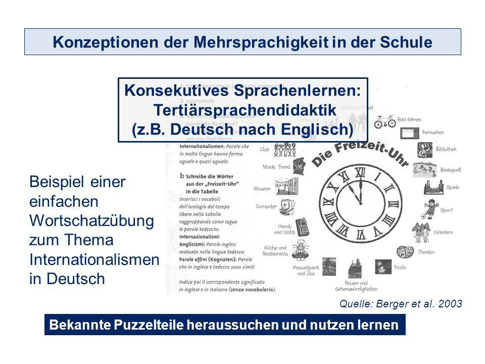 Sprachen- und kulturenübergreifendes Arbeiten stellt eine Chance, - den Einbezug der Lernenden in den eigenen Lernprozess zu stärken, - den Einbezug weniger typisch Fokussprachen (Migrantionssprachen, Nachbarsprachen) zu ermöglichen, - das sprachliche Repertoire insgesamt zu stärken.
