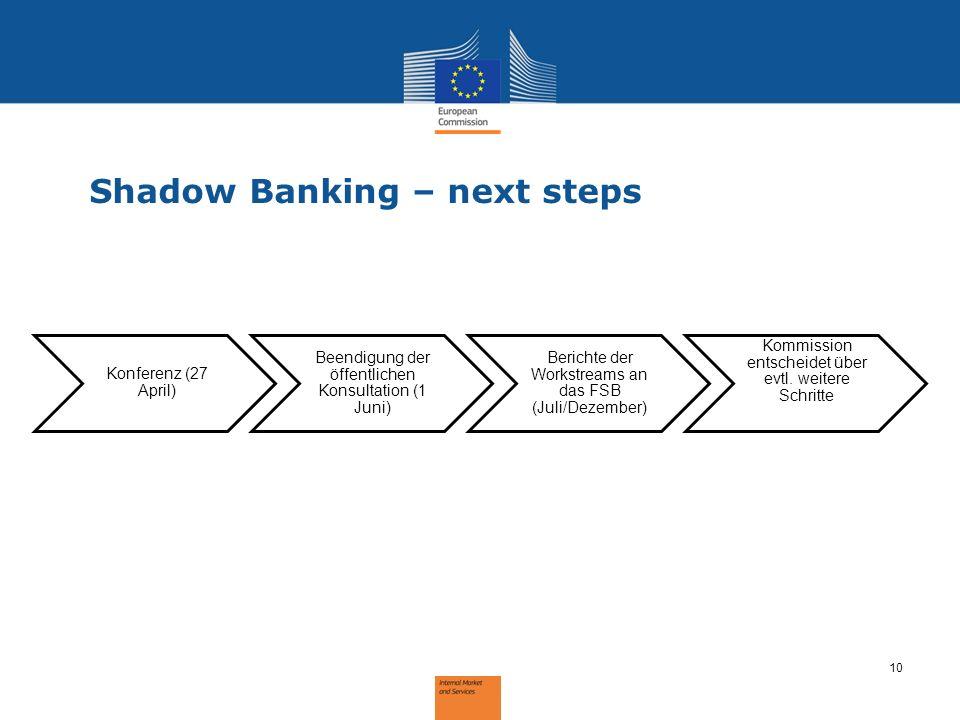 10 Shadow Banking – next steps Konferenz (27 April) Beendigung der öffentlichen Konsultation (1 Juni) Berichte der Workstreams an das FSB (Juli/Dezemb