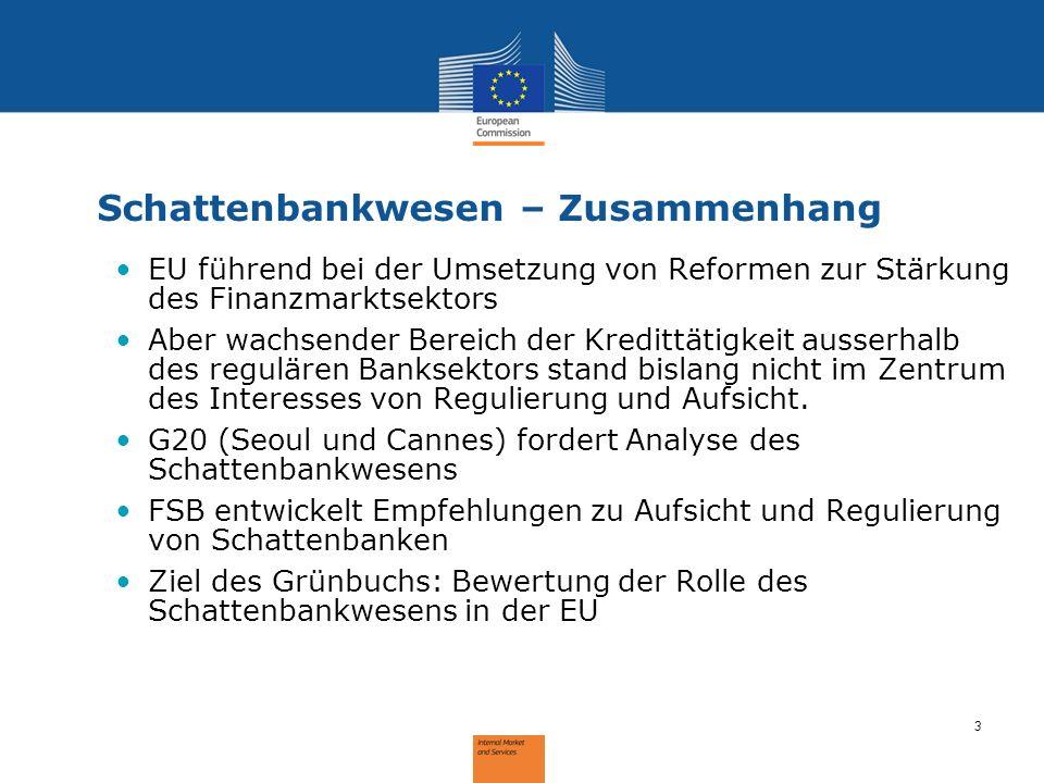 3 Schattenbankwesen – Zusammenhang EU führend bei der Umsetzung von Reformen zur Stärkung des Finanzmarktsektors Aber wachsender Bereich der Kredittät