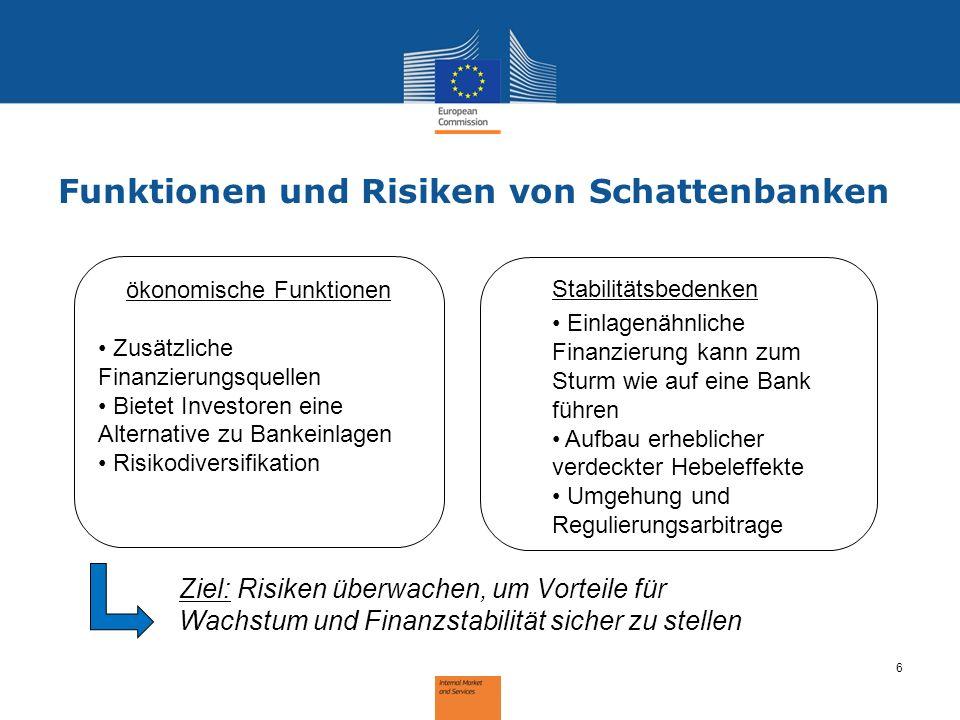 6 Funktionen und Risiken von Schattenbanken Ziel: Risiken überwachen, um Vorteile für Wachstum und Finanzstabilität sicher zu stellen ökonomische Funk