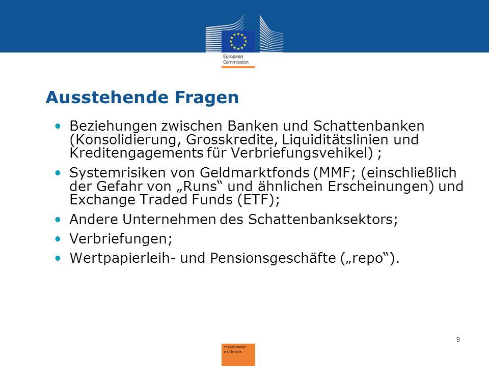 9 Ausstehende Fragen Beziehungen zwischen Banken und Schattenbanken (Konsolidierung, Grosskredite, Liquiditätslinien und Kreditengagements für Verbrie