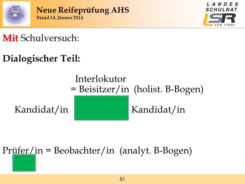 51 Mit Mit Schulversuch: Dialogischer Teil: Interlokutor = Beisitzer/in (holist. B-Bogen) Kandidat/in Kandidat/in Prüfer/in = Beobachter/in (analyt. B