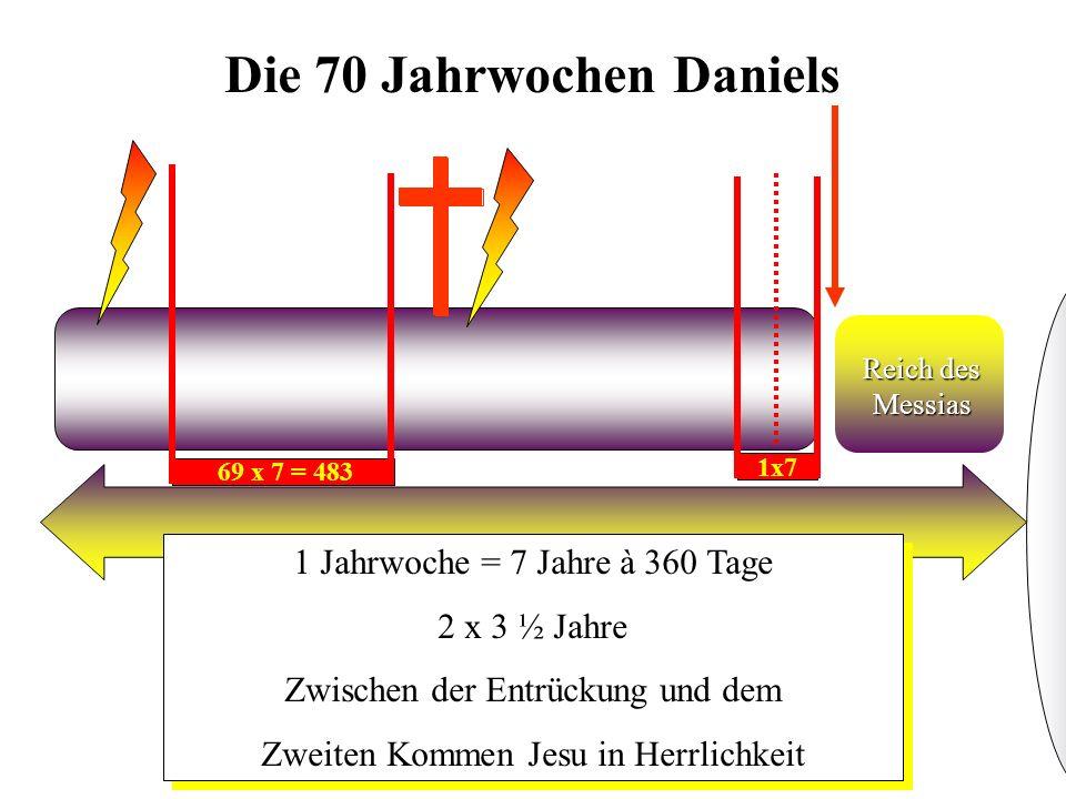 Reich des Messias Reich des Messias Die 70 Jahrwochen Daniels 1 Jahrwoche = 7 Jahre à 360 Tage 2 x 3 ½ Jahre Zwischen der Entrückung und dem Zweiten Kommen Jesu in Herrlichkeit 1 Jahrwoche = 7 Jahre à 360 Tage 2 x 3 ½ Jahre Zwischen der Entrückung und dem Zweiten Kommen Jesu in Herrlichkeit 69 x 7 = 483 1x7