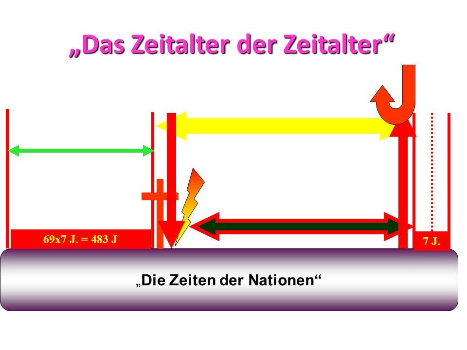 Das Zeitalter der Zeitalter Die Zeiten der Nationen 69x7 J.