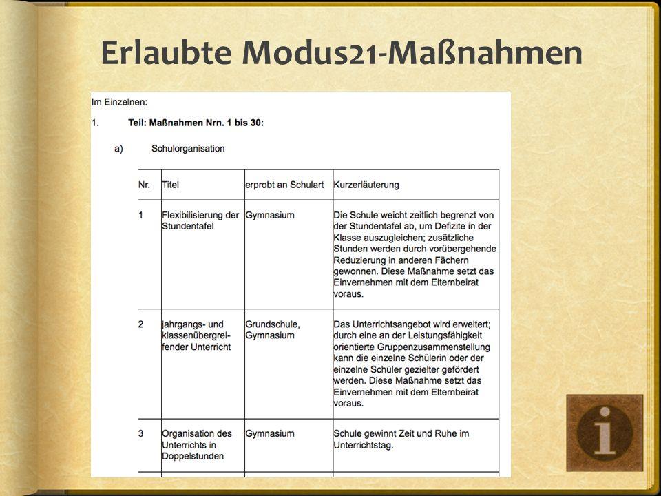 Erlaubte Modus21-Maßnahmen