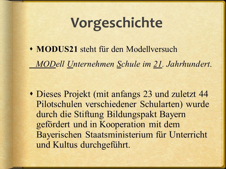 Vorgeschichte MODUS21 steht für den Modellversuch MODell Unternehmen Schule im 21.