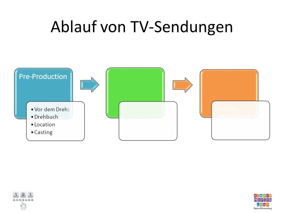 Ablauf von TV-Sendungen Pre-Production Vor dem Dreh: Drehbuch Location Casting Produktion DrehSchnitt Musik/Vertonung Off-Text Digitale Effekte