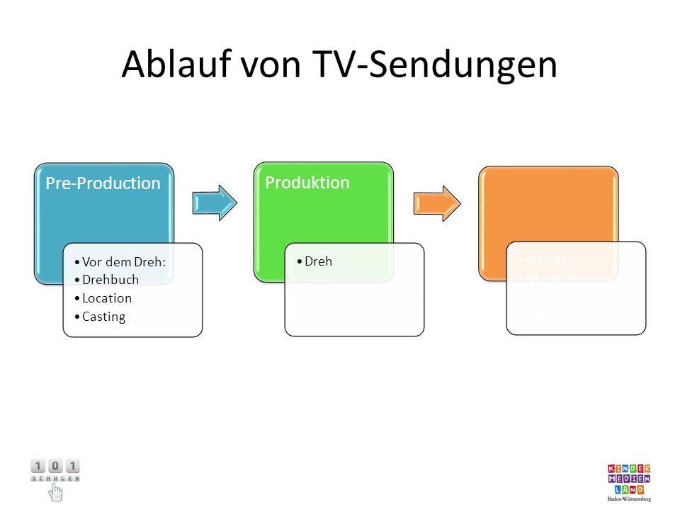 Ablauf von TV-Sendungen Pre-Production Vor dem Dreh: Drehbuch Location Casting Produktion Dreh Post- Produktion Schnitt Musik/Vertonung Off-Text Digitale Effekte