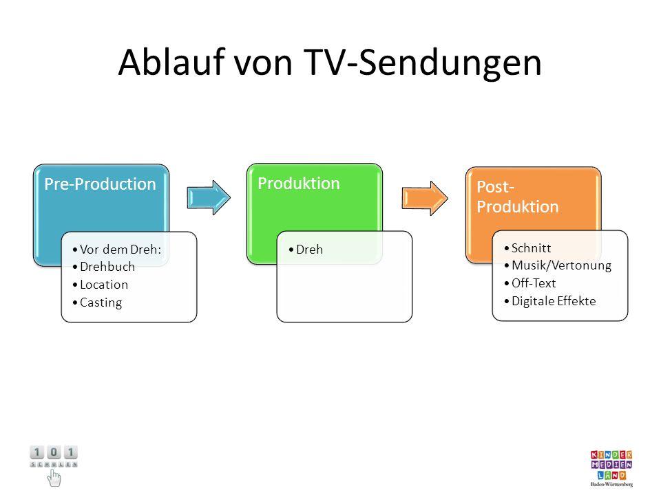 Ablauf von TV-Sendungen Pre-Production Vor dem Dreh: Drehbuch Location Casting Produktion Dreh Post- Produktion Schnitt Musik/Vertonung Off-Text Digit