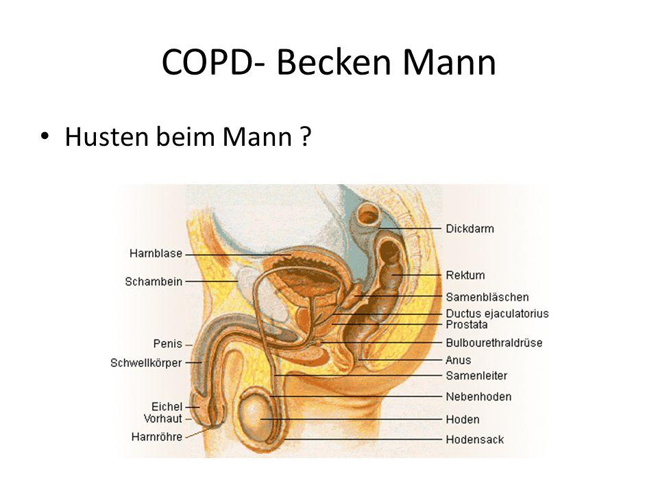 COPD- Becken Mann Husten beim Mann ?