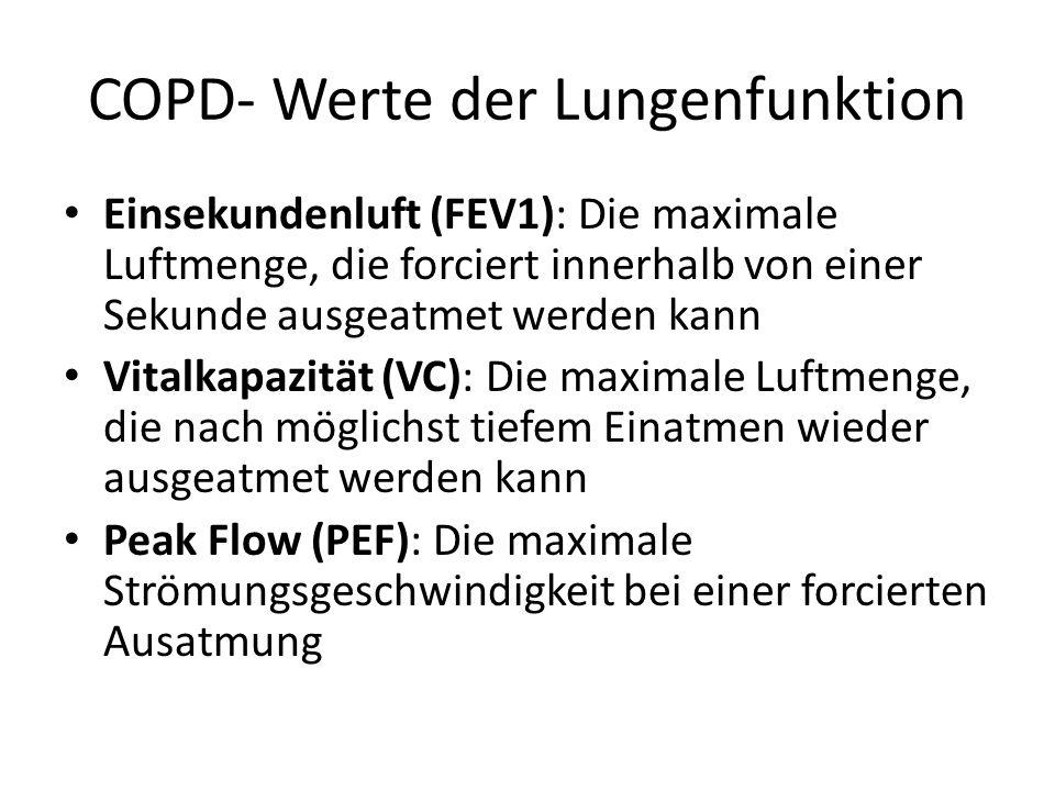 COPD- Werte der Lungenfunktion Einsekundenluft (FEV1): Die maximale Luftmenge, die forciert innerhalb von einer Sekunde ausgeatmet werden kann Vitalka