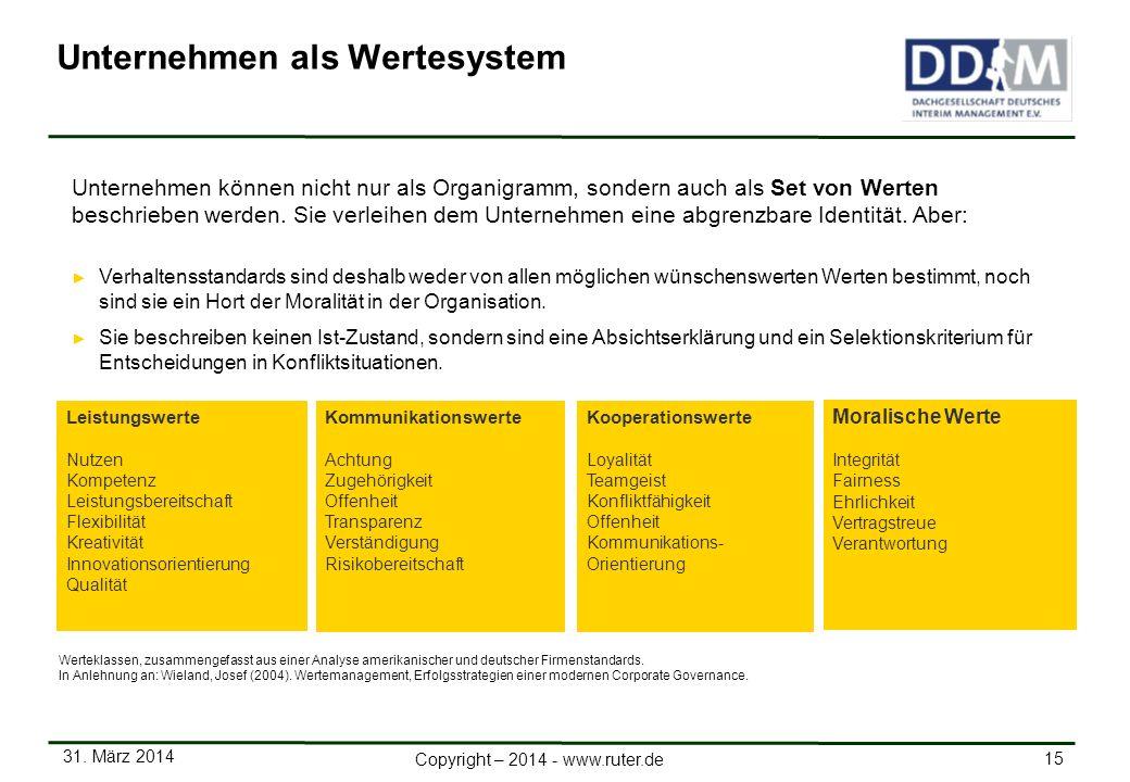 31. März 2014 15 Copyright – 2014 - www.ruter.de Unternehmen als Wertesystem Unternehmen können nicht nur als Organigramm, sondern auch als Set von We