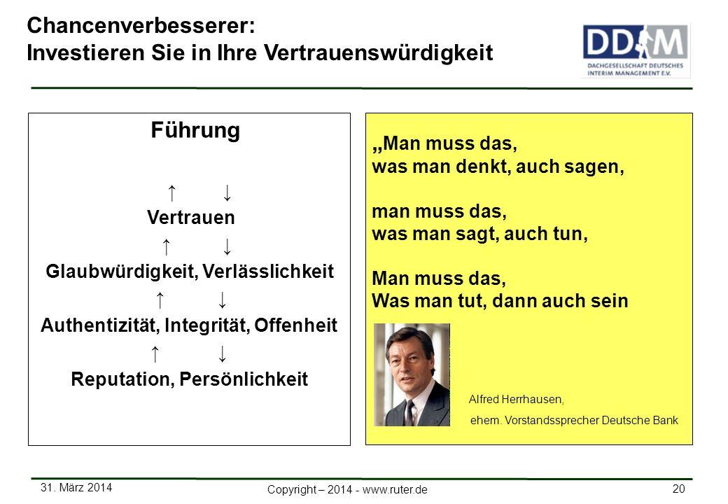 31. März 2014 20 Copyright – 2014 - www.ruter.de Chancenverbesserer: Investieren Sie in Ihre Vertrauenswürdigkeit Führung Vertrauen Glaubwürdigkeit, V