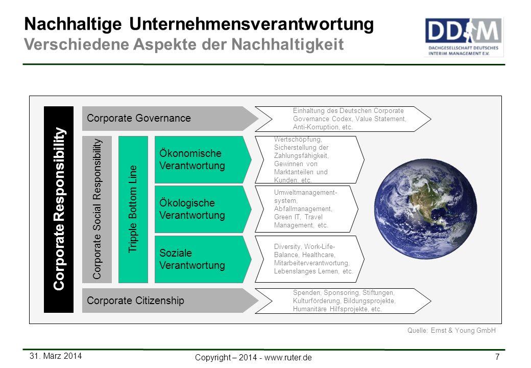 31. März 2014 7 Copyright – 2014 - www.ruter.de Nachhaltige Unternehmensverantwortung Verschiedene Aspekte der Nachhaltigkeit Soziale Verantwortung Ök