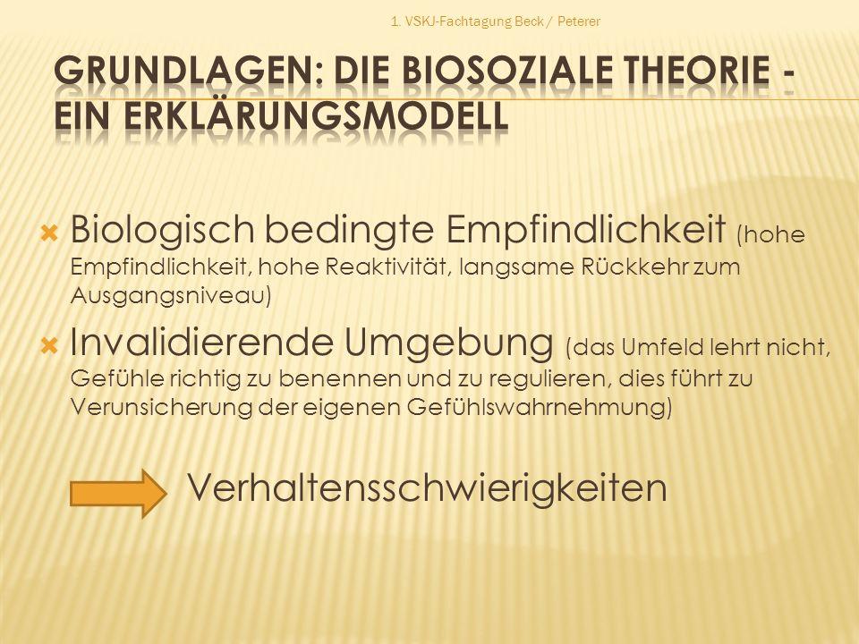 Biologisch bedingte Empfindlichkeit (hohe Empfindlichkeit, hohe Reaktivität, langsame Rückkehr zum Ausgangsniveau) Invalidierende Umgebung (das Umfeld
