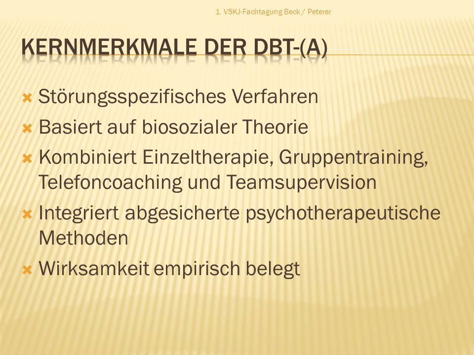 Störungsspezifisches Verfahren Basiert auf biosozialer Theorie Kombiniert Einzeltherapie, Gruppentraining, Telefoncoaching und Teamsupervision Integri
