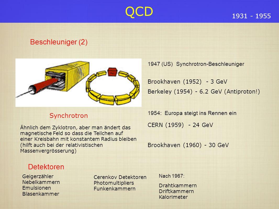 QCD 1931 - 1955 Beschleuniger (2) Synchrotron Ähnlich dem Zyklotron, aber man ändert das magnetische Feld so dass die Teilchen auf einer Kreisbahn mit