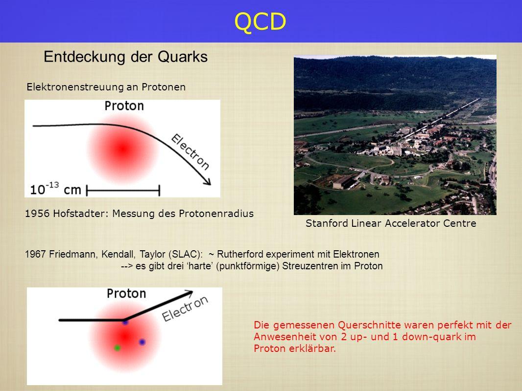 QCD Elektronenstreuung an Protonen Entdeckung der Quarks Stanford Linear Accelerator Centre 1956 Hofstadter: Messung des Protonenradius 1967 Friedmann