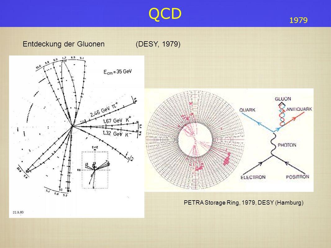 QCD PETRA Storage Ring, 1979, DESY (Hamburg) Entdeckung der Gluonen 1979 (DESY, 1979)