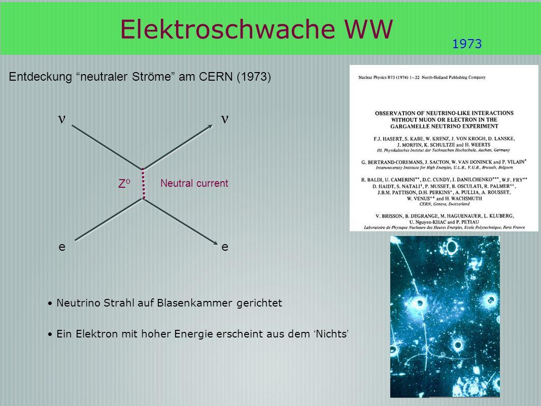 1973 Entdeckung neutraler Ströme am CERN (1973) Neutrino Strahl auf Blasenkammer gerichtet Ein Elektron mit hoher Energie erscheint aus dem Nichts e Z