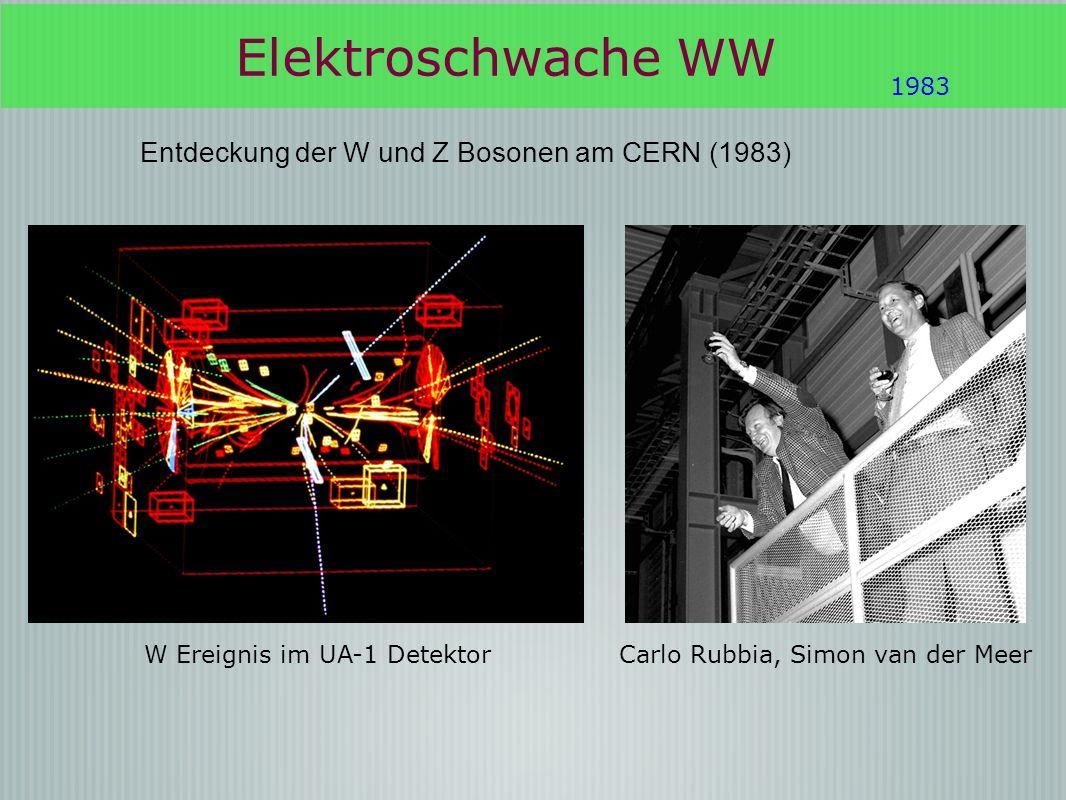 Elektroschwache WW 1983 Entdeckung der W und Z Bosonen am CERN (1983) Carlo Rubbia, Simon van der MeerW Ereignis im UA-1 Detektor