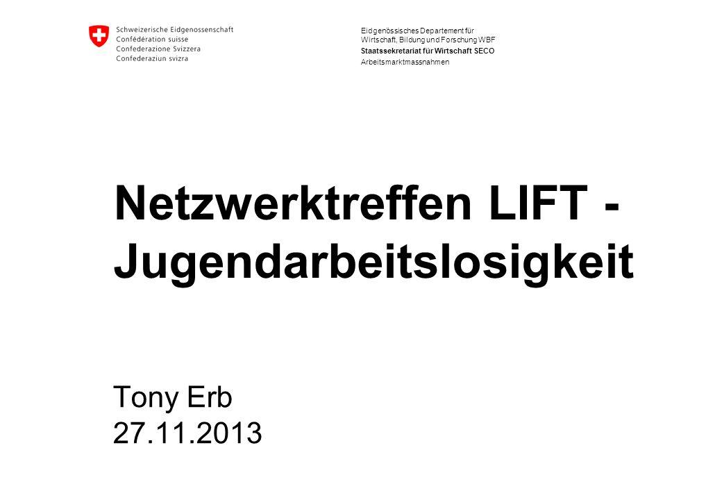 Eidgenössisches Departement für Wirtschaft, Bildung und Forschung WBF Staatssekretariat für Wirtschaft SECO Netzwerktreffen LIFT - Jugendarbeitslosigk
