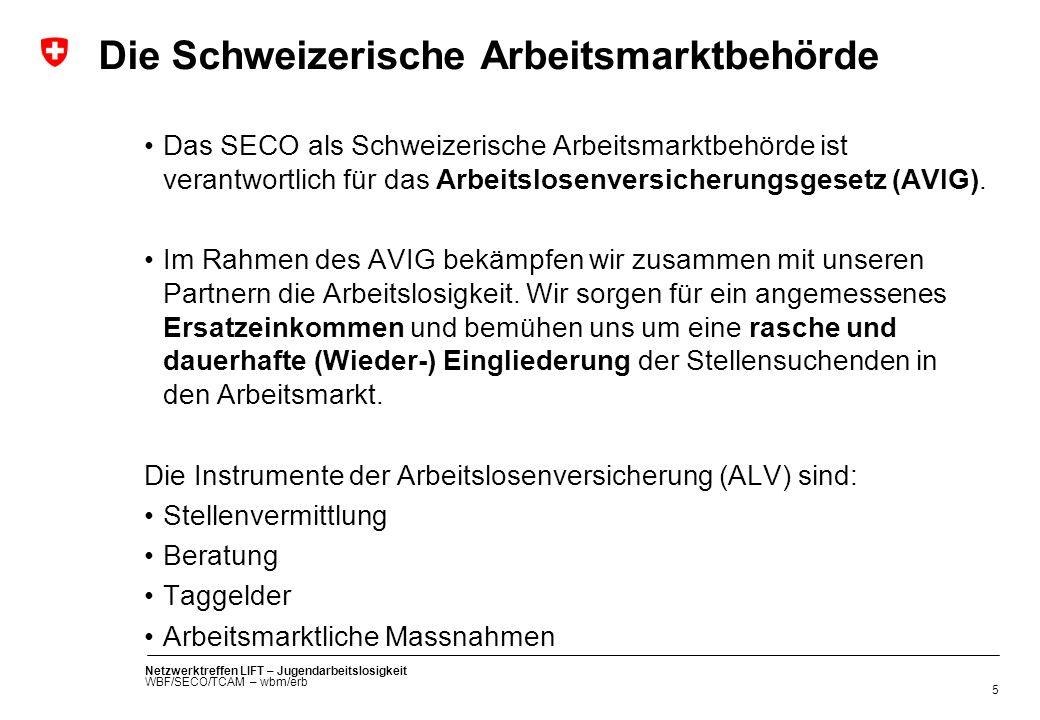 Netzwerktreffen LIFT – Jugendarbeitslosigkeit WBF/SECO/TCAM – wbm/erb Die Schweizerische Arbeitsmarktbehörde 5 Das SECO als Schweizerische Arbeitsmark