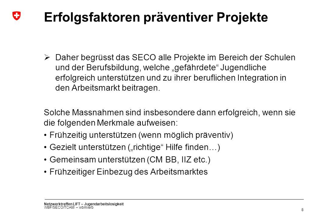 Netzwerktreffen LIFT – Jugendarbeitslosigkeit WBF/SECO/TCAM – wbm/erb Erfolgsfaktoren präventiver Projekte Daher begrüsst das SECO alle Projekte im Be