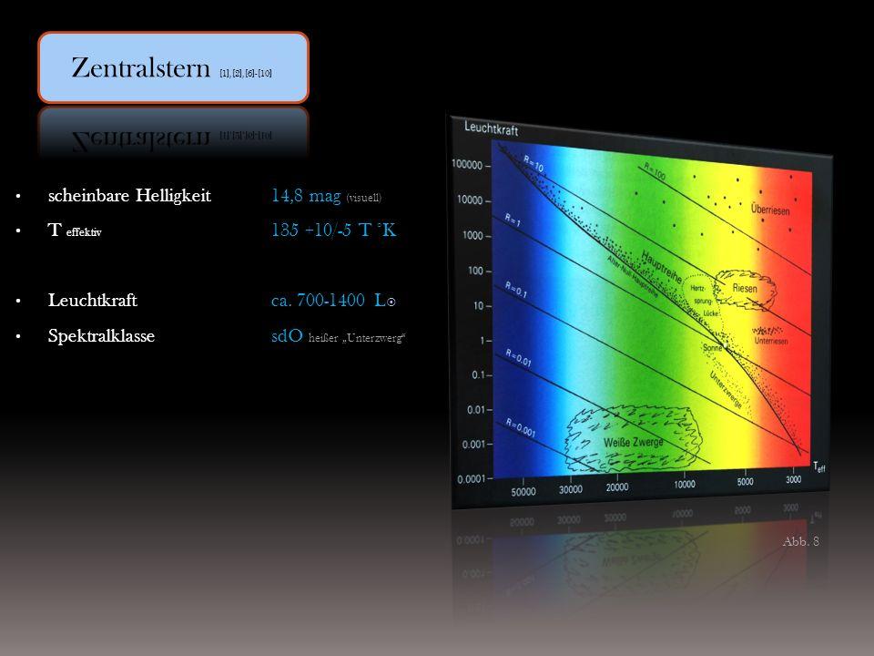 Abb. 8 scheinbare Helligkeit 14,8 mag (visuell) T effektiv 135 +10/-5 T °K Leuchtkraftca.