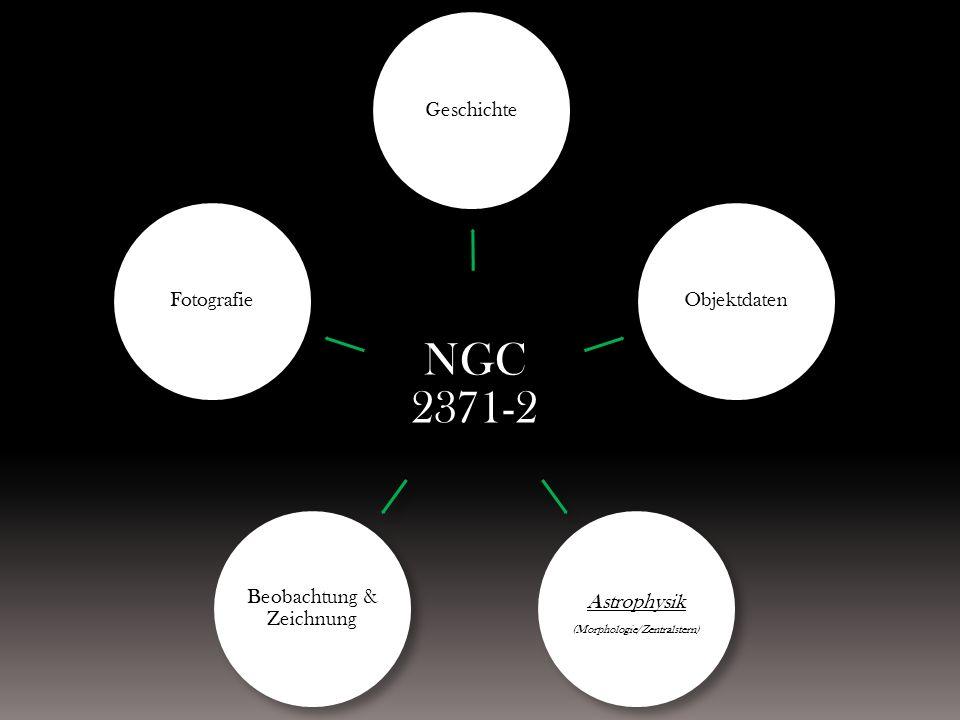 NGC 2371-2 GeschichteObjektdaten Astrophysik (Morphologie/Zentralstern) Beobachtung & Zeichnung Fotografie