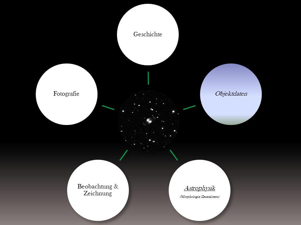 SternbildGemini (Zwillinge) Rektaszension (J2000) 07 h 25 m 35 s Deklination (J2000) 29 ° 29 26 Helligkeit scheinbar 11,3 mag (visuell) Mittlere scheinbare Flächenhelligkeit12,9 mag / arcsec² Ø scheinbar ca.