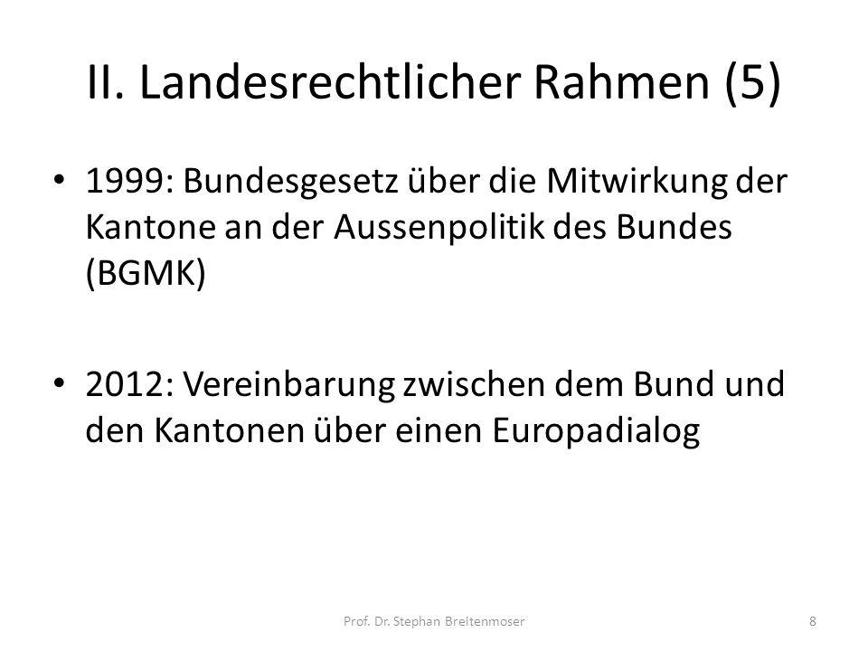 II. Landesrechtlicher Rahmen (5) 1999: Bundesgesetz über die Mitwirkung der Kantone an der Aussenpolitik des Bundes (BGMK) 2012: Vereinbarung zwischen