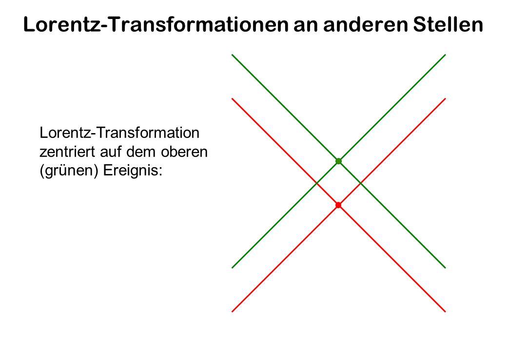 Lorentz-Transformationen an anderen Stellen Lorentz-Transformation zentriert auf dem oberen (grünen) Ereignis: