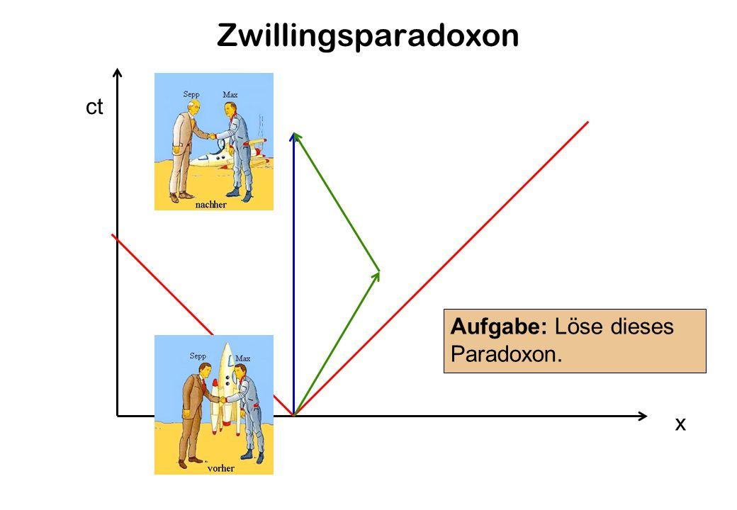 Zwillingsparadoxon x ct Aufgabe: Löse dieses Paradoxon.