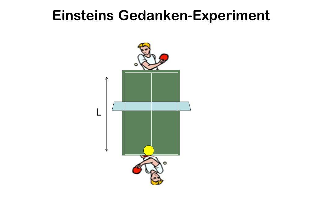 Einsteins Gedanken-Experiment L
