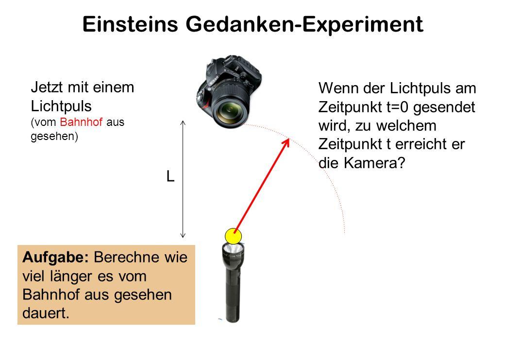 Einsteins Gedanken-Experiment Jetzt mit einem Lichtpuls (vom Bahnhof aus gesehen) L Wenn der Lichtpuls am Zeitpunkt t=0 gesendet wird, zu welchem Zeitpunkt t erreicht er die Kamera.