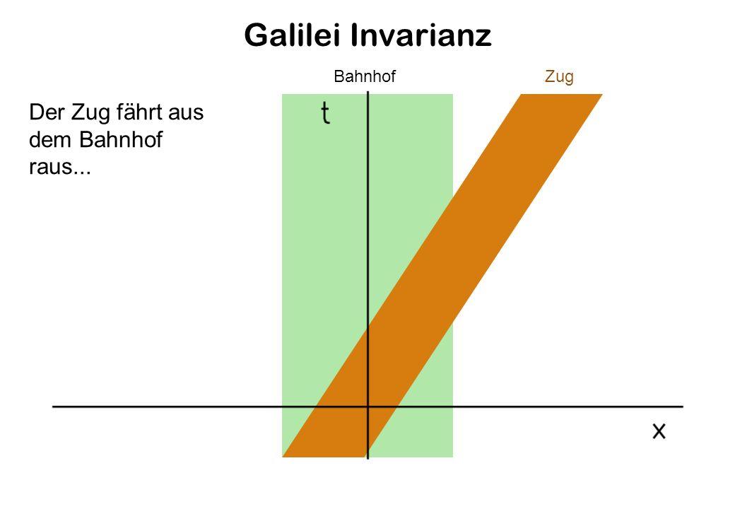 Galilei Invarianz BahnhofZug Der Zug fährt aus dem Bahnhof raus...