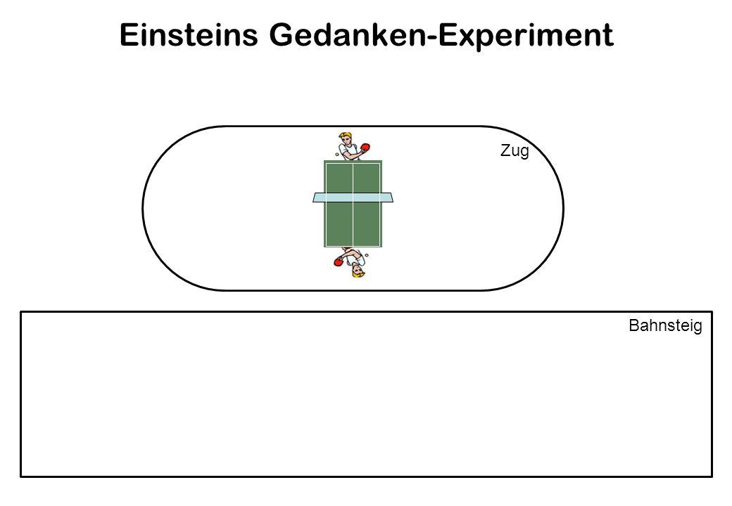 Einsteins Gedanken-Experiment Zug Bahnsteig