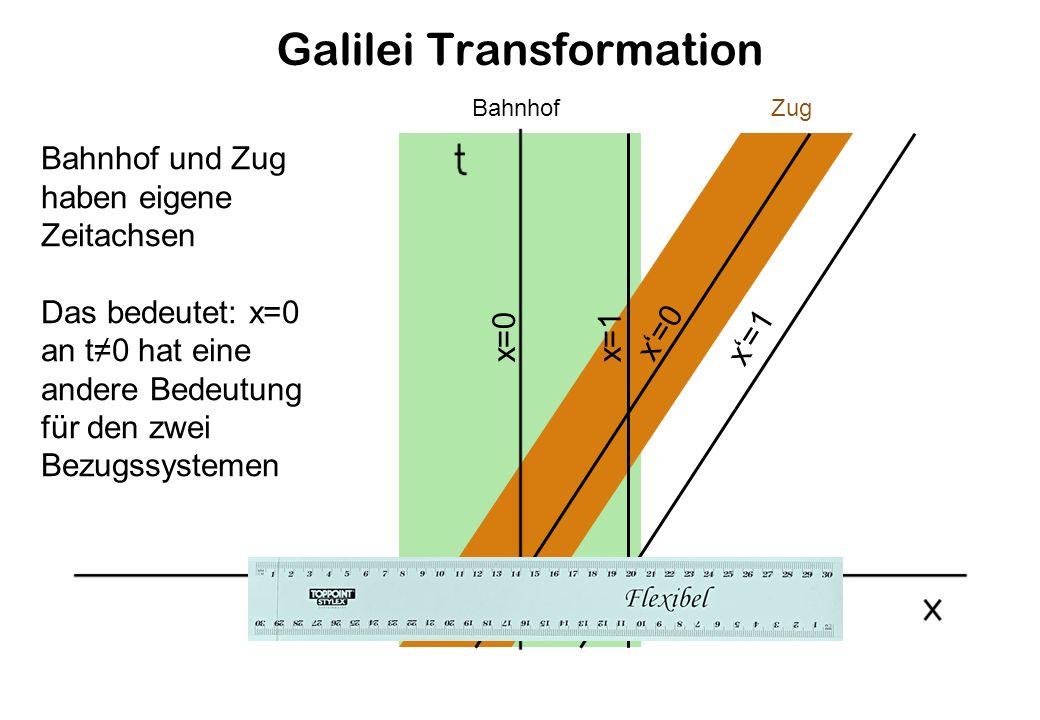 Galilei Transformation BahnhofZug Bahnhof und Zug haben eigene Zeitachsen Das bedeutet: x=0 an t0 hat eine andere Bedeutung für den zwei Bezugssystemen x=0 x=1